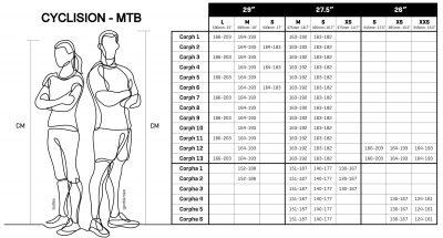 BICYKEL CYCLISION CORPHA 1